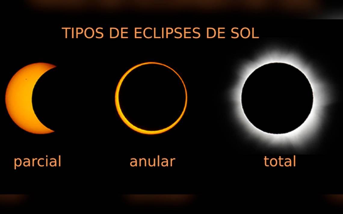 eclipse_parcial